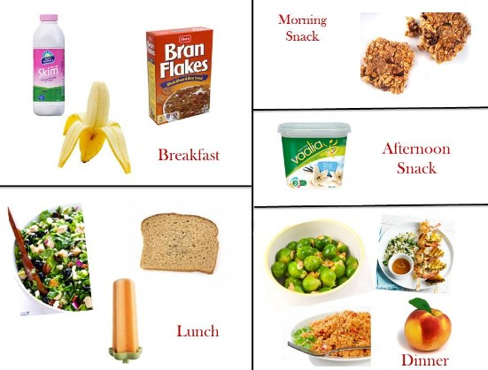 Simple & Easy 1200 Calorie Meal Plan For Weight Loss In A ...
