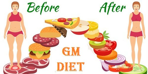 gm diet plan for weigth loss